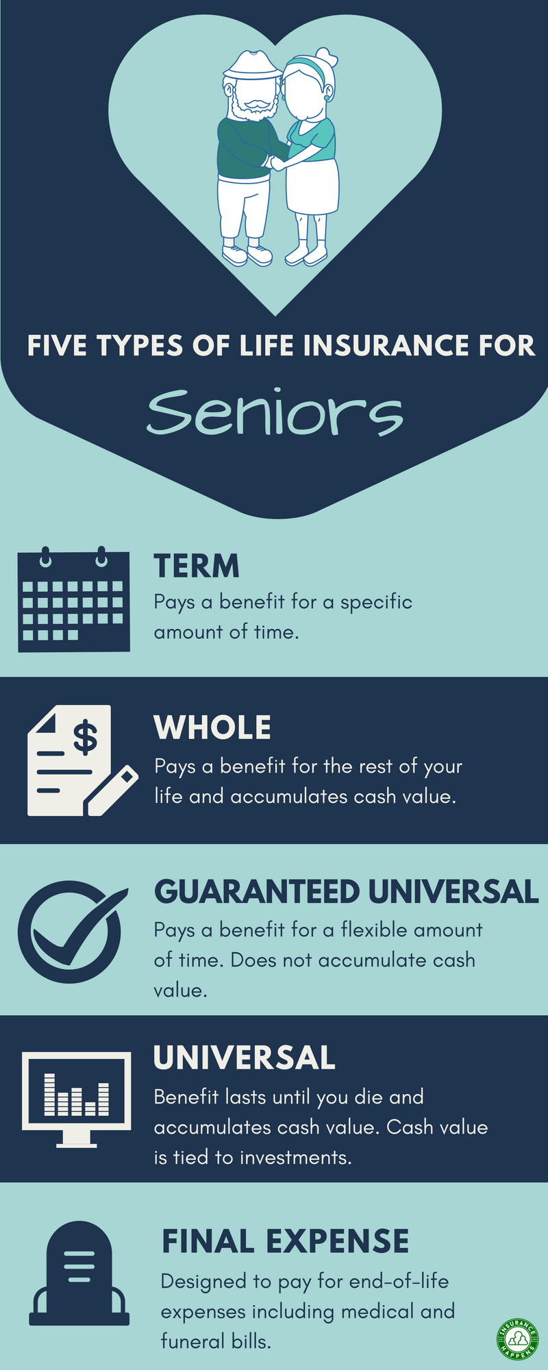 Select A Quote Life Insurance 5 Types Of Life Insurance For Seniors Instant Quotes  Life