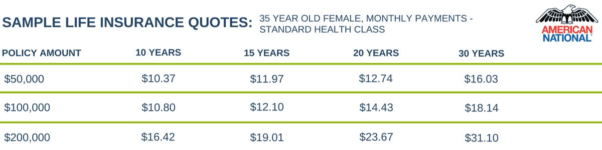 no physical life insurance companies